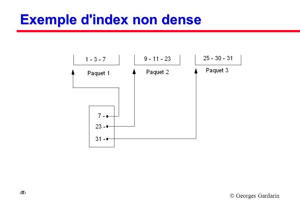 Georges Gardarin 35 Exemple d index non dense
