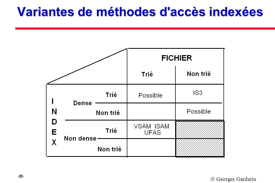 Georges Gardarin 37 Variantes de méthodes d accès indexées