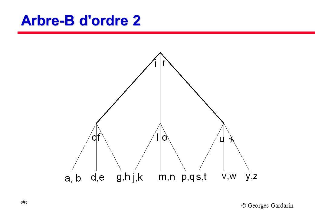 Georges Gardarin 39 Arbre-B d ordre 2