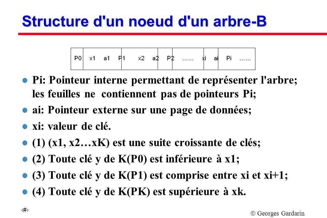 Georges Gardarin 40 Structure d un noeud d un arbre-B l Pi: Pointeur interne permettant de représenter l arbre; les feuilles ne contiennent pas de pointeurs Pi; l ai: Pointeur externe sur une page de données; l xi: valeur de clé.