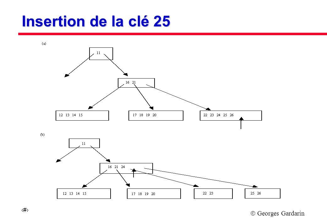 Georges Gardarin 42 Insertion de la clé 25