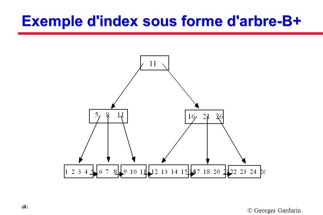 Georges Gardarin 45 Exemple d index sous forme d arbre-B+