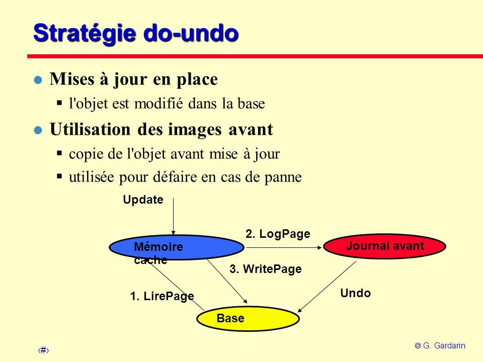 18 G. Gardarin Stratégie do-undo l Mises à jour en place l'objet est modifié dans la base l Utilisation des images avant copie de l'objet avant mise à