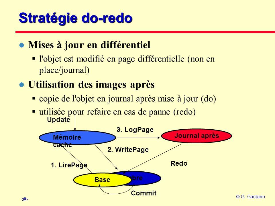 19 G. Gardarin Ombre Mémoire cache Base Update 1. LirePage 3. LogPage 2. WritePage Redo Journal après Commit Stratégie do-redo l Mises à jour en diffé
