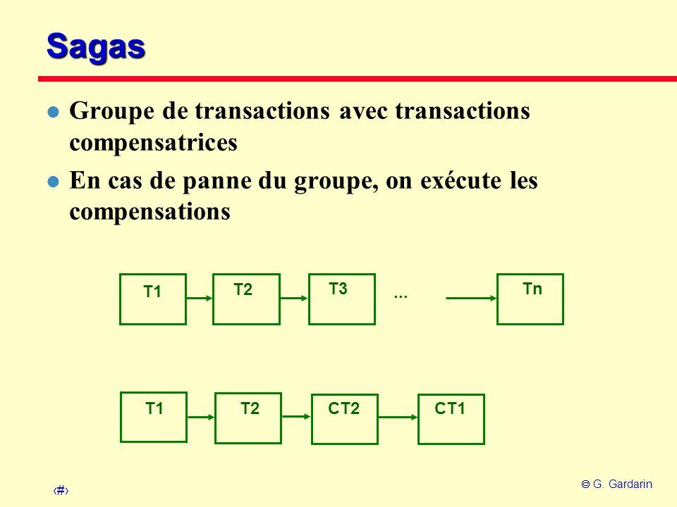 27 G. Gardarin Sagas... T1 T2 T3Tn T1T2CT2CT1 l Groupe de transactions avec transactions compensatrices l En cas de panne du groupe, on exécute les co