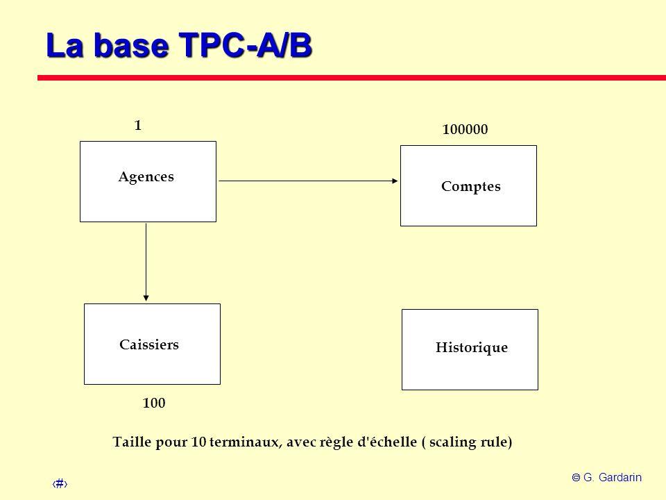 3 G. Gardarin La base TPC-A/B Comptes Caissiers Agences Historique 1 100 100000 Taille pour 10 terminaux, avec règle d'échelle ( scaling rule)