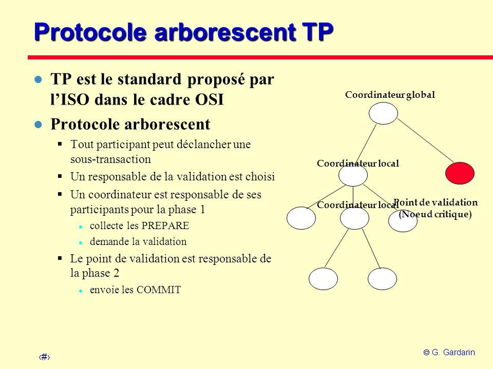 40 G. Gardarin Coordinateur global Coordinateur local Point de validation (Noeud critique) Coordinateur local Protocole arborescent TP l TP est le sta