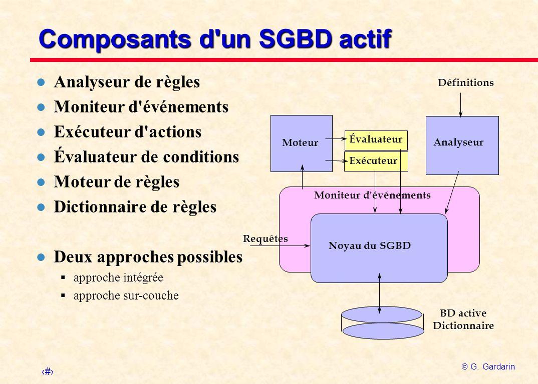 17 G. Gardarin Exécuteur Composants d'un SGBD actif l Analyseur de règles l Moniteur d'événements l Exécuteur d'actions l Évaluateur de conditions l M