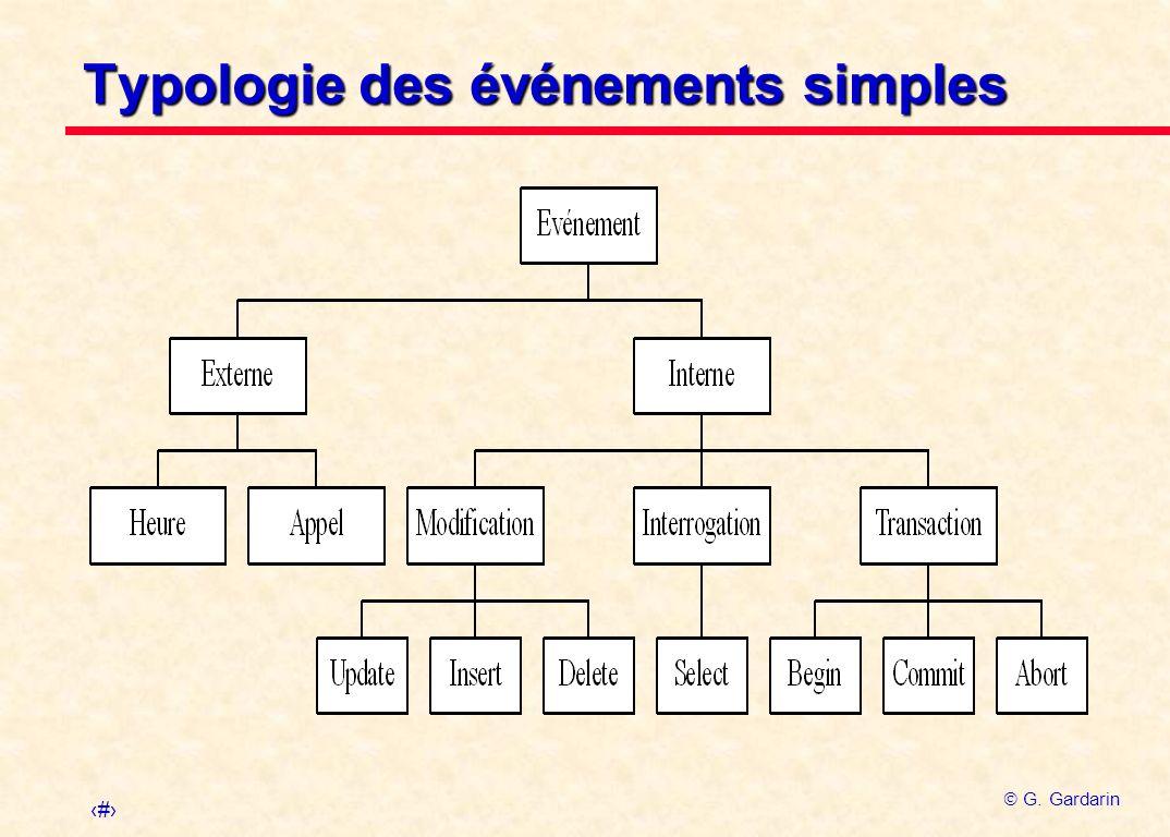 20 G. Gardarin Typologie des événements simples