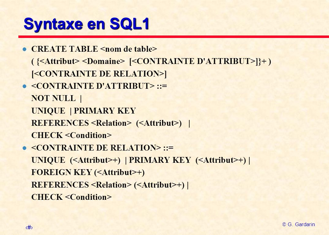 7 G. Gardarin Syntaxe en SQL1 l CREATE TABLE ( { [ ]}+ ) [ ] l ::= NOT NULL | UNIQUE | PRIMARY KEY REFERENCES ( ) | CHECK l ::= UNIQUE ( +) | PRIMARY
