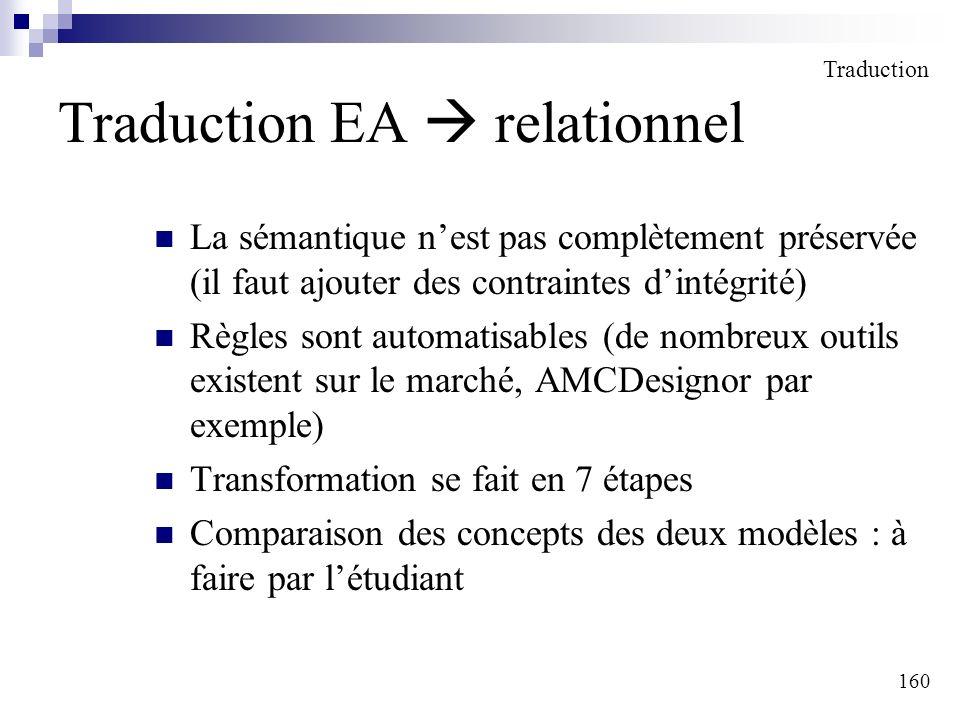160 Traduction EA relationnel La sémantique nest pas complètement préservée (il faut ajouter des contraintes dintégrité) Règles sont automatisables (d