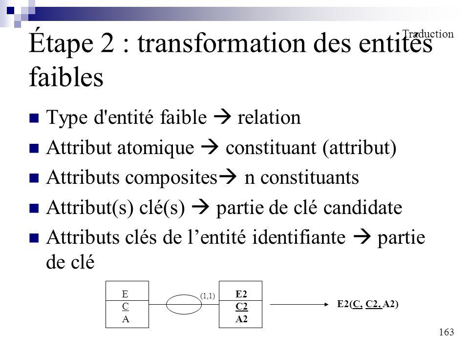 163 Étape 2 : transformation des entités faibles Type d'entité faible relation Attribut atomique constituant (attribut) Attributs composites n constit