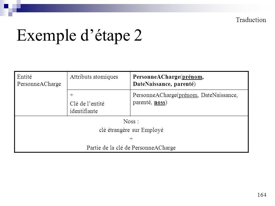 164 Exemple détape 2 Traduction Entité PersonneACharge Attributs atomiquesPersonneACharge(prénom, DateNaissance, parenté) + Clé de lentité identifiant