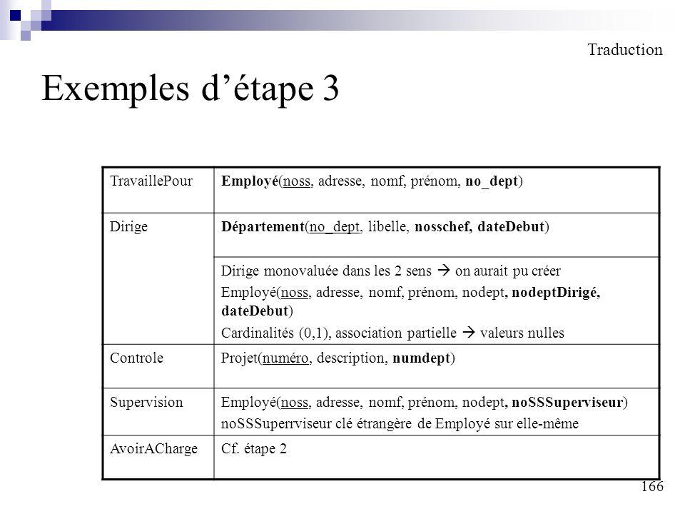 166 Exemples détape 3 Traduction TravaillePourEmployé(noss, adresse, nomf, prénom, no_dept) DirigeDépartement(no_dept, libelle, nosschef, dateDebut) D