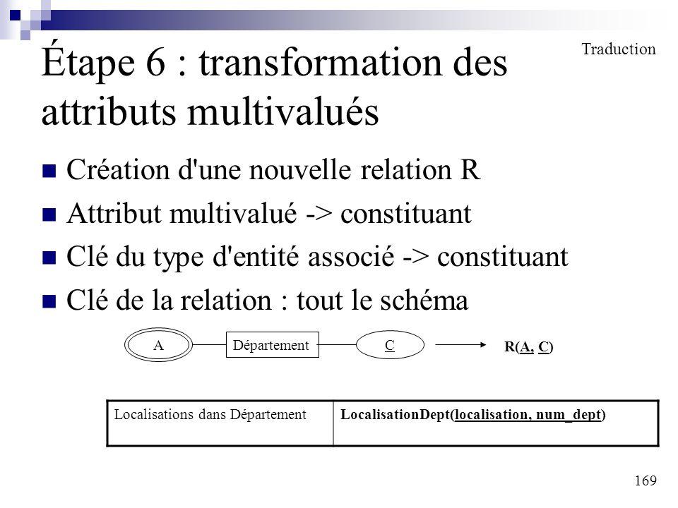 169 Étape 6 : transformation des attributs multivalués Création d'une nouvelle relation R Attribut multivalué -> constituant Clé du type d'entité asso