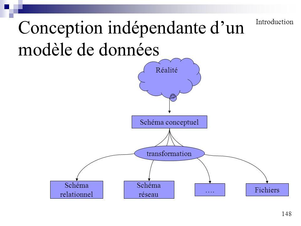 148 Conception indépendante dun modèle de données Réalité Schéma conceptuel Schéma relationnel Schéma réseau Fichiers…. transformation Introduction