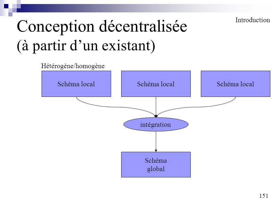 151 Conception décentralisée (à partir dun existant) intégration Schéma global Schéma local Hétérogène/homogène Introduction