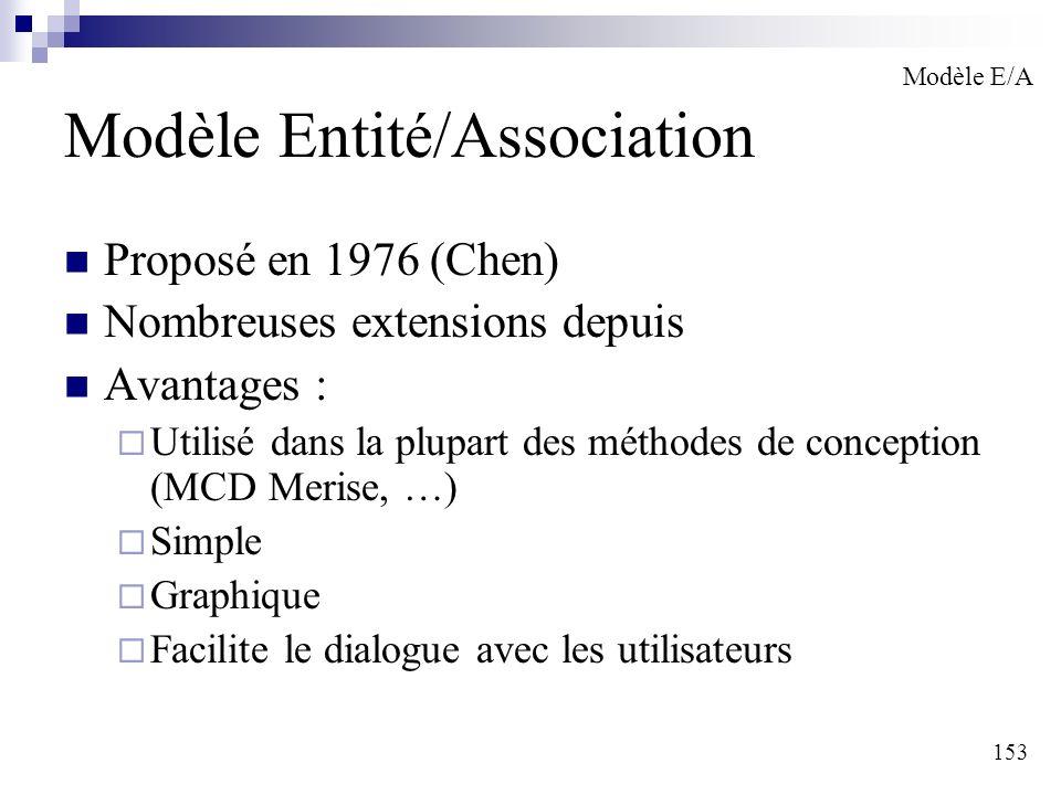 153 Modèle Entité/Association Proposé en 1976 (Chen) Nombreuses extensions depuis Avantages : Utilisé dans la plupart des méthodes de conception (MCD