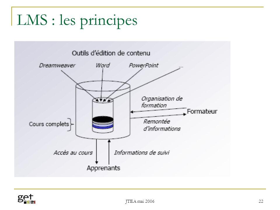 JTEA mai 2006 23 Gestion du contenu de formation Combine les fonctionnalités de CMS et de LMS Met en avant la notion de ressource pédagogique réutilisable Des méta-données permettent de les retrouver On peut les combiner On peut les adapter (à lapprenant, etc)