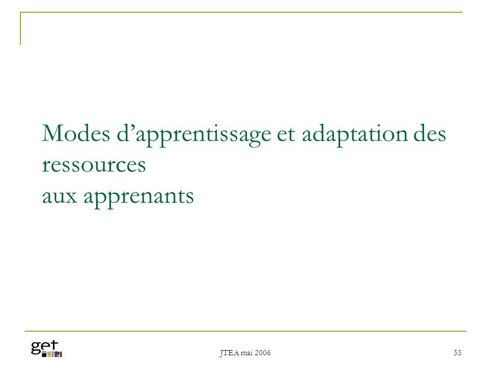 JTEA mai 2006 56 Modes dapprentissage et adaptation Apprenant sélectionne une ressource (via une recherche ou par navigation) : Apprentissage dirigé par les cours Apprenant sélectionne un objectif dapprentissage (combinaison de concepts- rôles) : Apprentissage dirigé par les objectifs