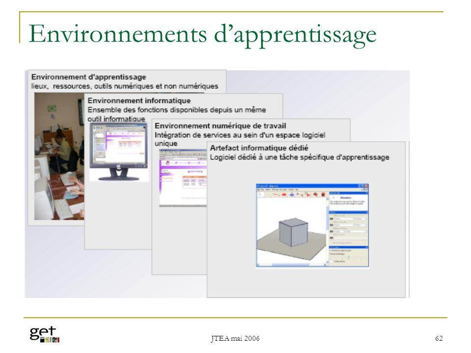 JTEA mai 2006 62 Environnements dapprentissage