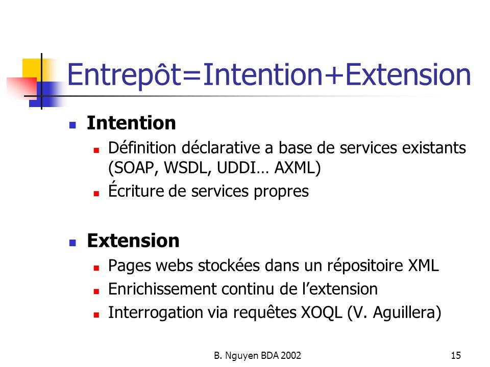 B. Nguyen BDA 200215 Entrep ô t=Intention+Extension Intention Définition déclarative a base de services existants (SOAP, WSDL, UDDI… AXML) Écriture de