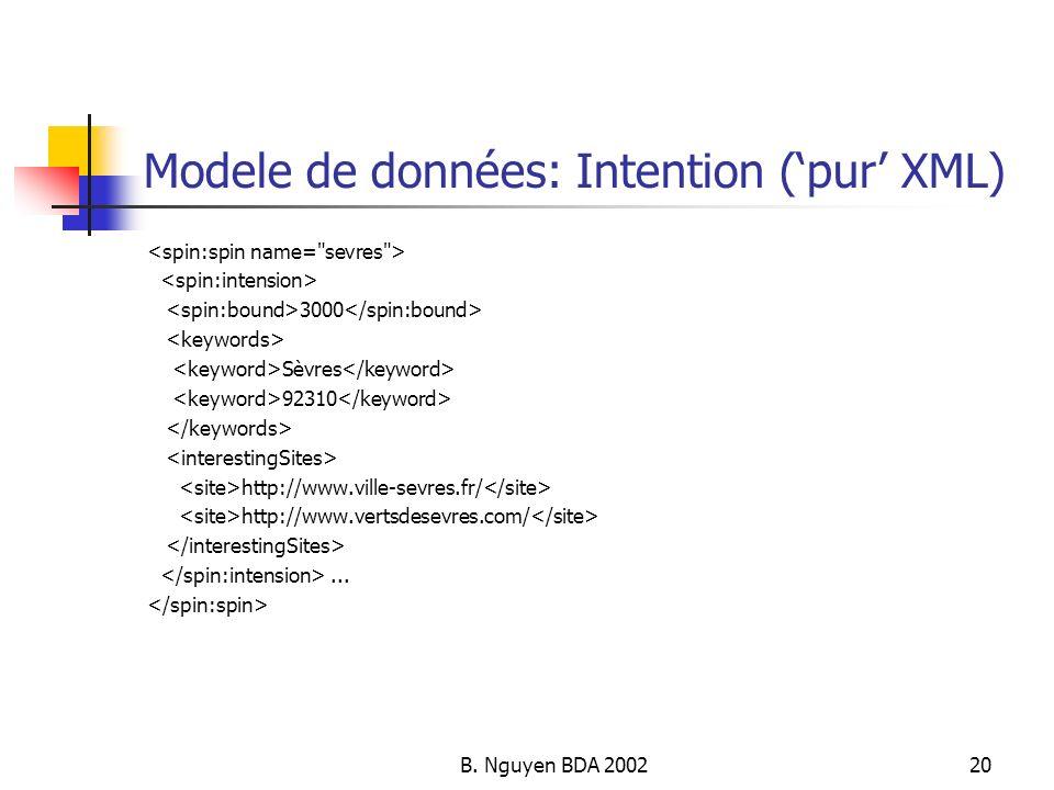 B. Nguyen BDA 200220 Modele de données: Intention (pur XML) 3000 Sèvres 92310 http://www.ville-sevres.fr/ http://www.vertsdesevres.com/...