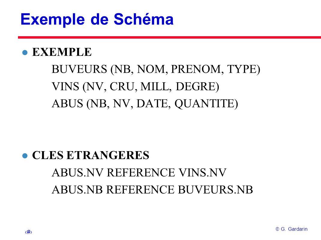 12 G. Gardarin Exemple de Schéma l EXEMPLE BUVEURS (NB, NOM, PRENOM, TYPE) VINS (NV, CRU, MILL, DEGRE) ABUS (NB, NV, DATE, QUANTITE) l CLES ETRANGERES