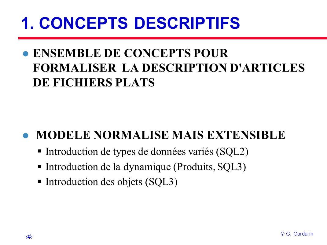 13 G.Gardarin Diagramme des Liens NBNVDATE QUANTITE ABUS NVCRU MILL.