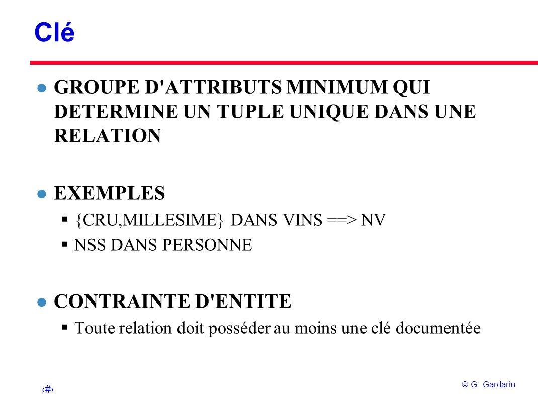 9 G. Gardarin Clé l GROUPE D'ATTRIBUTS MINIMUM QUI DETERMINE UN TUPLE UNIQUE DANS UNE RELATION l EXEMPLES {CRU,MILLESIME} DANS VINS ==> NV NSS DANS PE