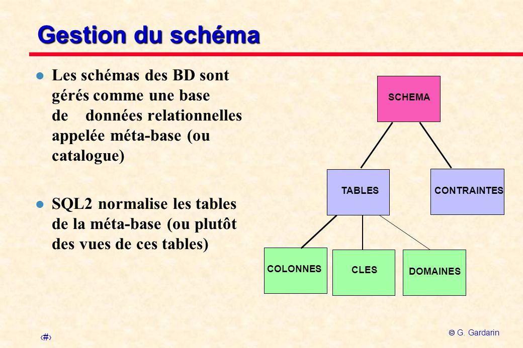 3 G. Gardarin Gestion du schéma l Les schémas des BD sont gérés comme une base de données relationnelles appelée méta-base (ou catalogue) l SQL2 norma