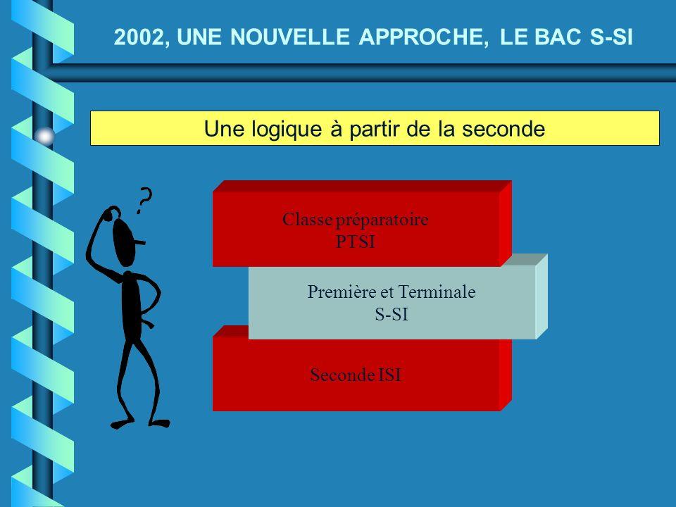 2002, UNE NOUVELLE APPROCHE, LE BAC S-SI Une logique à partir de la seconde Seconde ISI Première et Terminale S-SI Classe préparatoire PTSI
