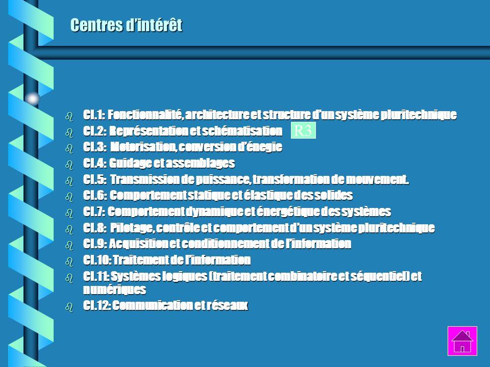 Centres dintérêt b CI.1: Fonctionnalité, architecture et structure dun système pluritechnique b CI.2: Représentation et schématisation b CI.3: Motoris