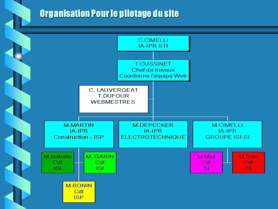 Organisation Pour le pilotage du site