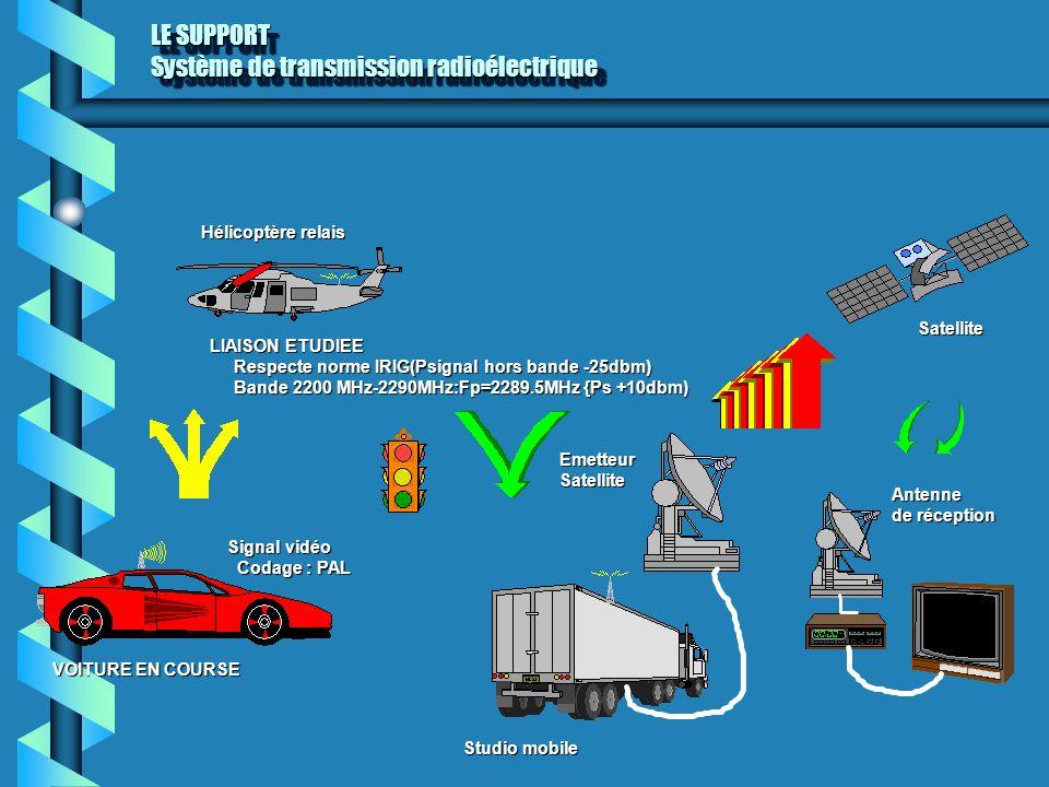 LE SUPPORT Système de transmission radioélectrique LIAISON ETUDIEE Respecte norme IRIG(Psignal hors bande -25dbm) Respecte norme IRIG(Psignal hors ban