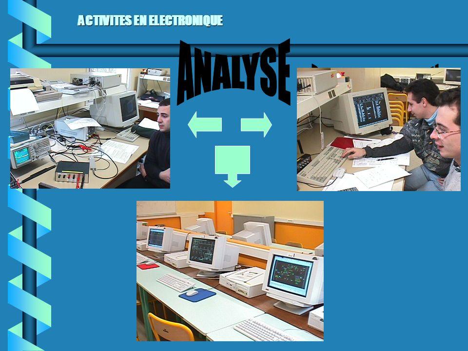 ACTIVITES EN ELECTRONIQUE