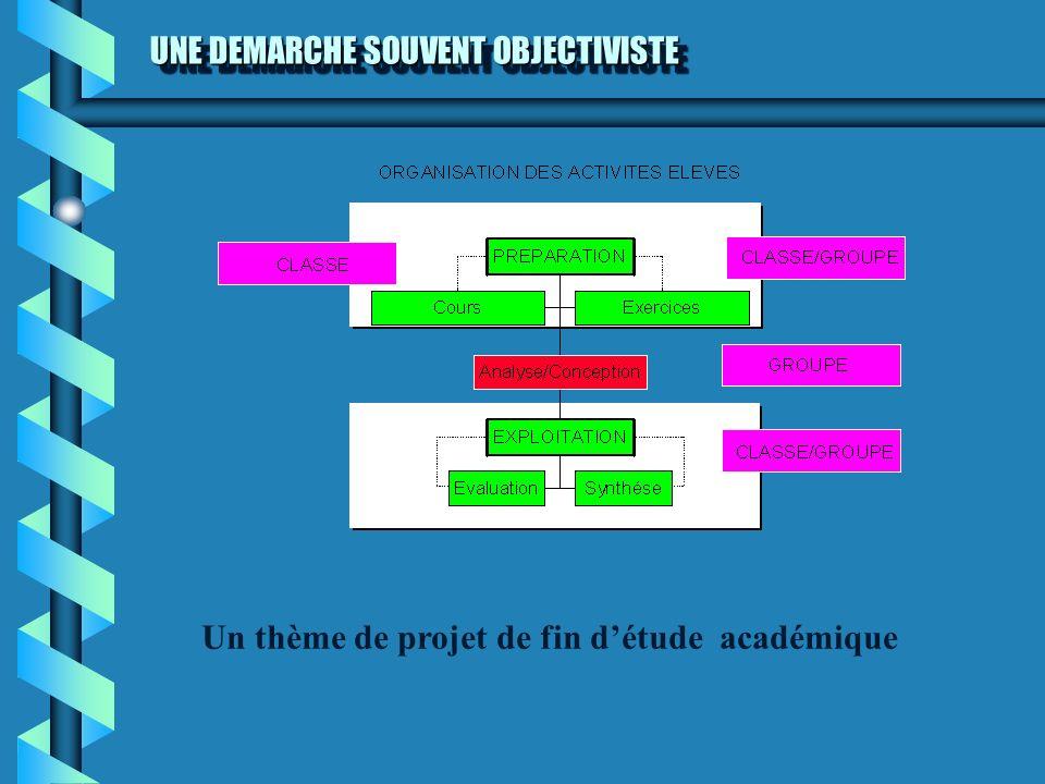 UNE DEMARCHE SOUVENT OBJECTIVISTE Un thème de projet de fin détude académique