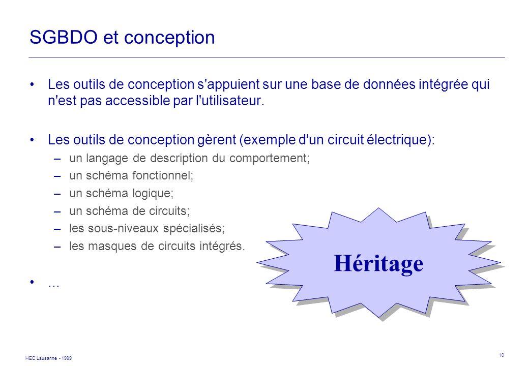 HEC Lausanne - 1999 10 SGBDO et conception Les outils de conception s'appuient sur une base de données intégrée qui n'est pas accessible par l'utilisa