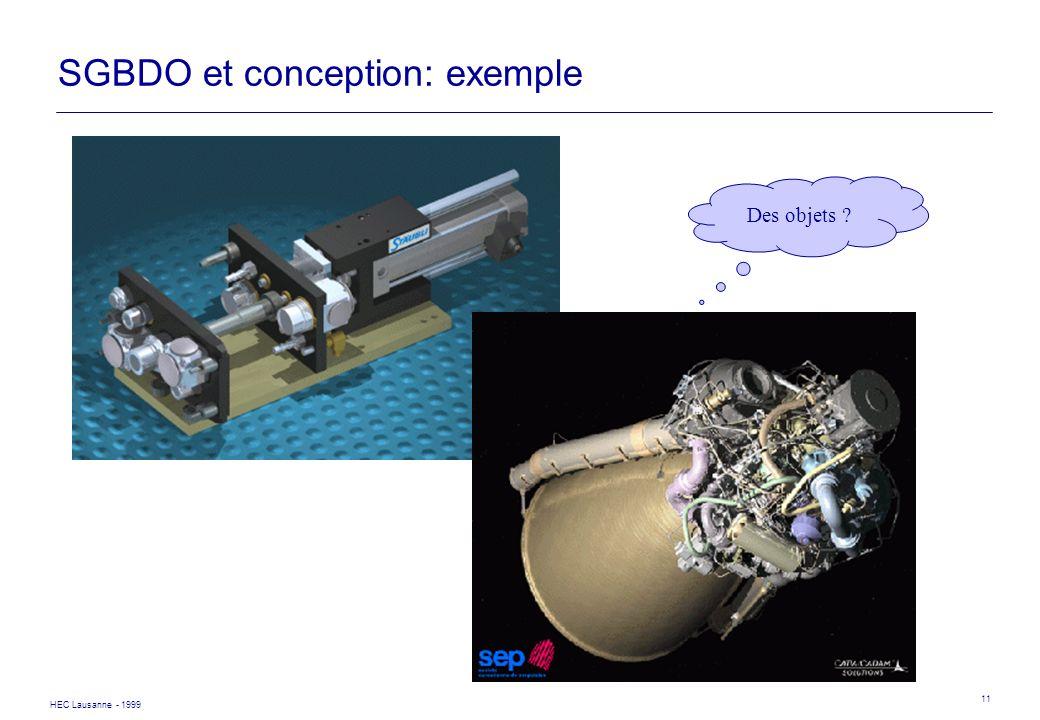 HEC Lausanne - 1999 11 SGBDO et conception: exemple Des objets ?