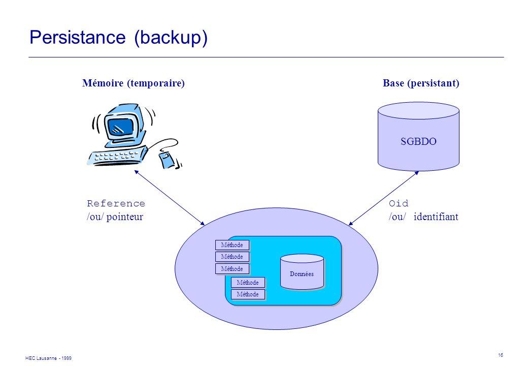 HEC Lausanne - 1999 16 Persistance (backup) Méthode Données SGBDO Reference /ou/ pointeur Oid /ou/ identifiant Mémoire (temporaire)Base (persistant)