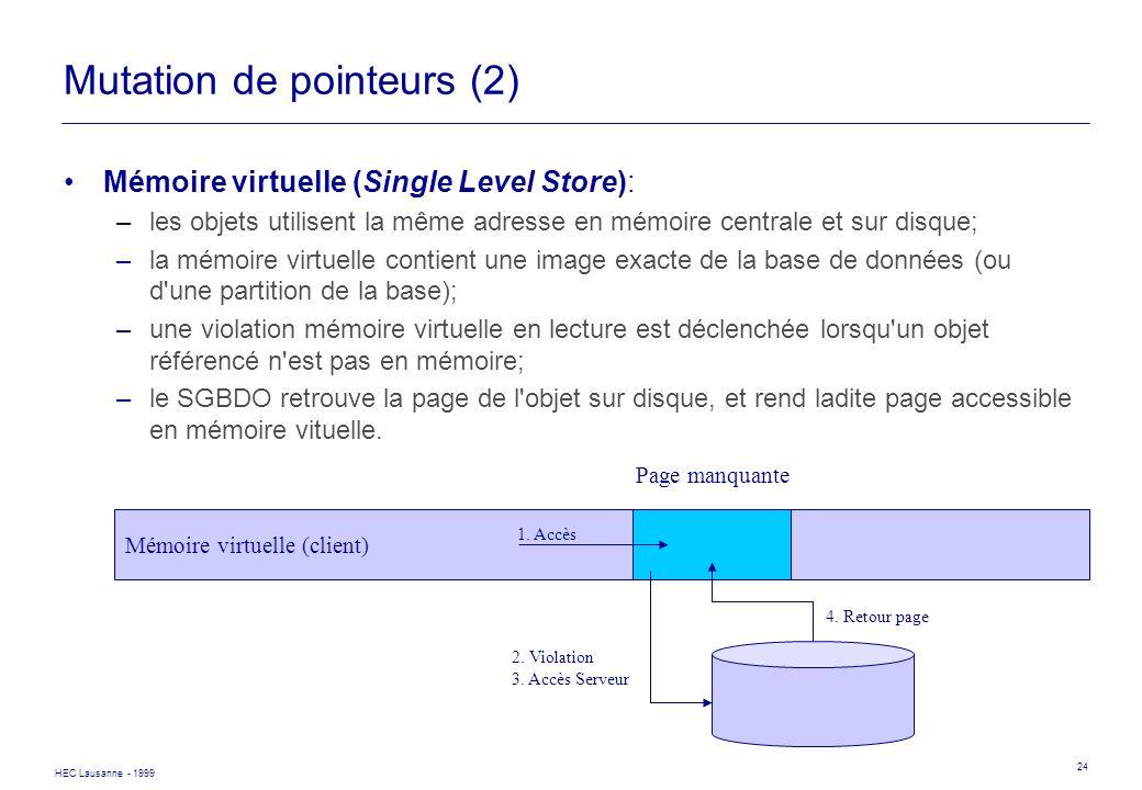 HEC Lausanne - 1999 24 Mutation de pointeurs (2) Mémoire virtuelle (Single Level Store): –les objets utilisent la même adresse en mémoire centrale et