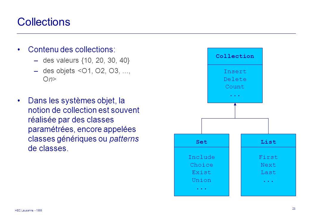 HEC Lausanne - 1999 28 Collections Contenu des collections: –des valeurs {10, 20, 30, 40} –des objets Dans les systèmes objet, la notion de collection