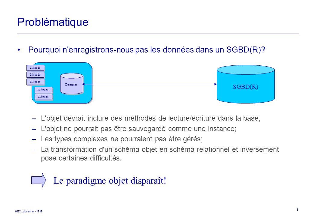 HEC Lausanne - 1999 3 Problématique Méthode Données SGBD(R) Pourquoi n'enregistrons-nous pas les données dans un SGBD(R)? Le paradigme objet disparaît