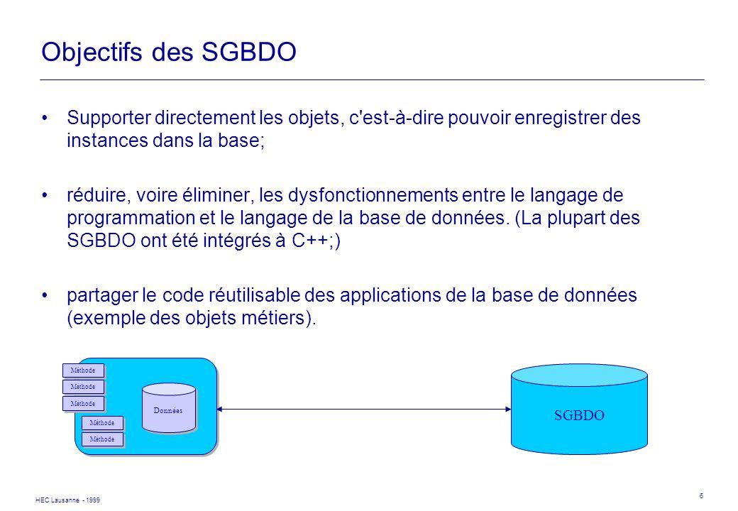 HEC Lausanne - 1999 6 Objectifs des SGBDO Supporter directement les objets, c'est-à-dire pouvoir enregistrer des instances dans la base; réduire, voir