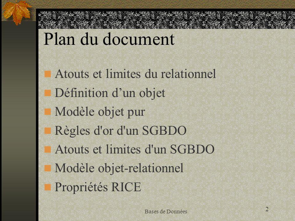 23 Bases de Données Bibliographie Mokrane Boutzeghoub, Georges Gardarin, Patrick Valduriez, Les Objets , Eyrolles, 1998, 450 pages; R.