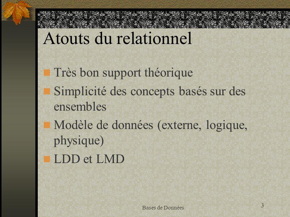 64 Bases de Données Relationnel, objet, ou objet- relationnel.