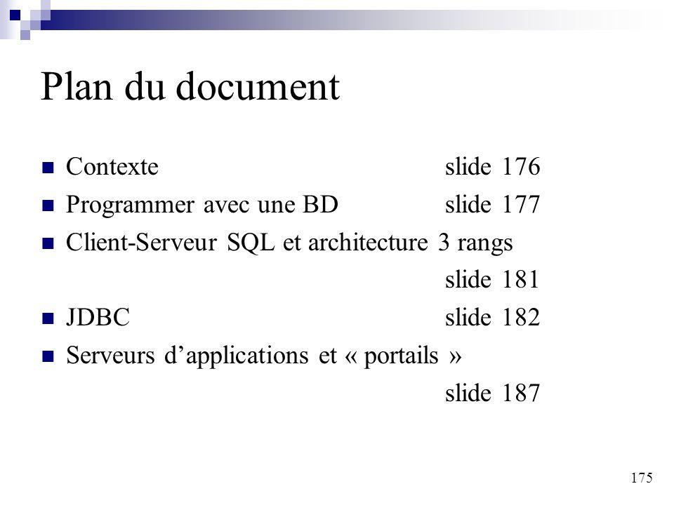 175 Plan du document Contexteslide 176 Programmer avec une BDslide 177 Client-Serveur SQL et architecture 3 rangs slide 181 JDBC slide 182 Serveurs da