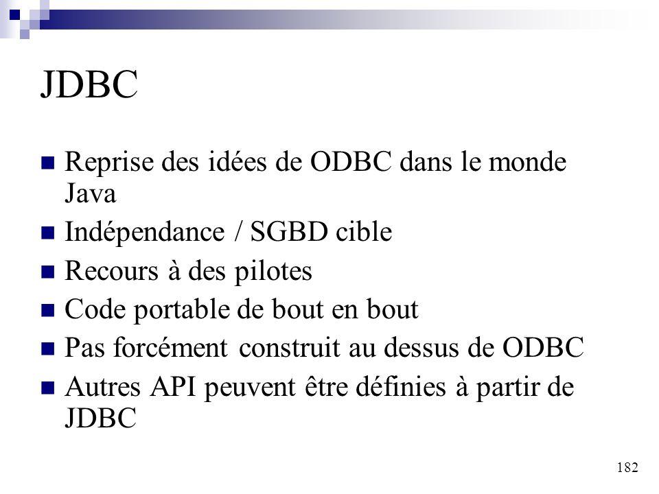 182 JDBC Reprise des idées de ODBC dans le monde Java Indépendance / SGBD cible Recours à des pilotes Code portable de bout en bout Pas forcément cons