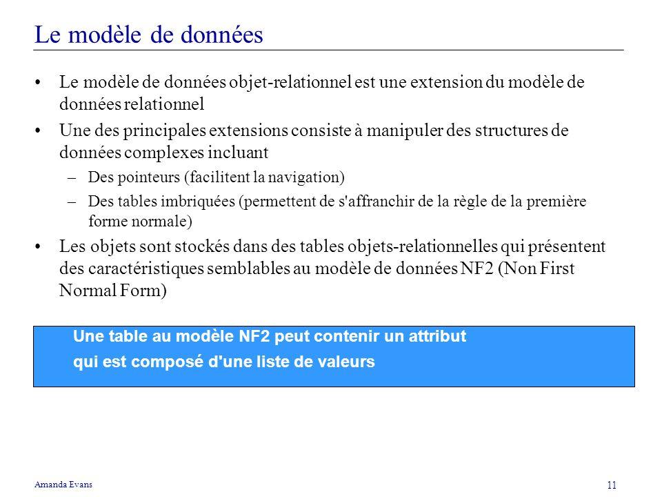 Amanda Evans 11 Le modèle de données Le modèle de données objet-relationnel est une extension du modèle de données relationnel Une des principales ext