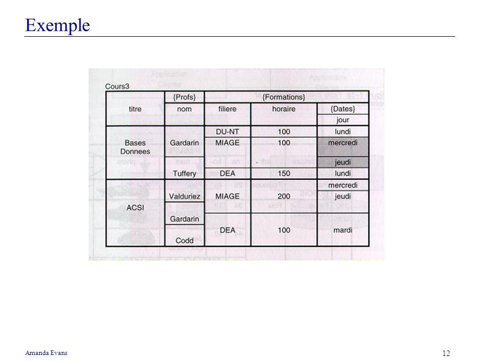 Amanda Evans 12 Exemple